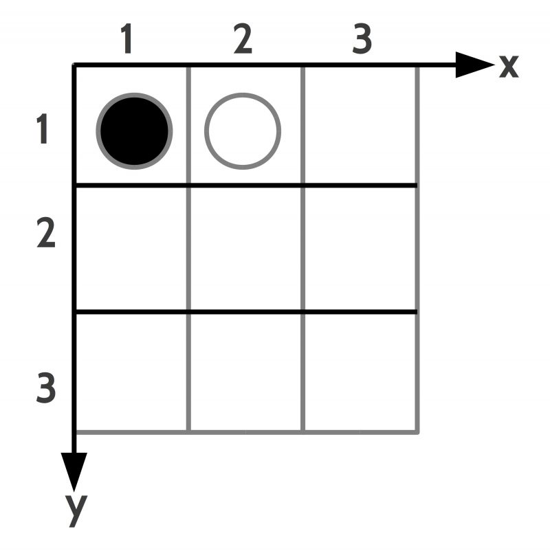 Example of a state of affairs with a 2-dimensional space configured as a grid with a black and a white token
